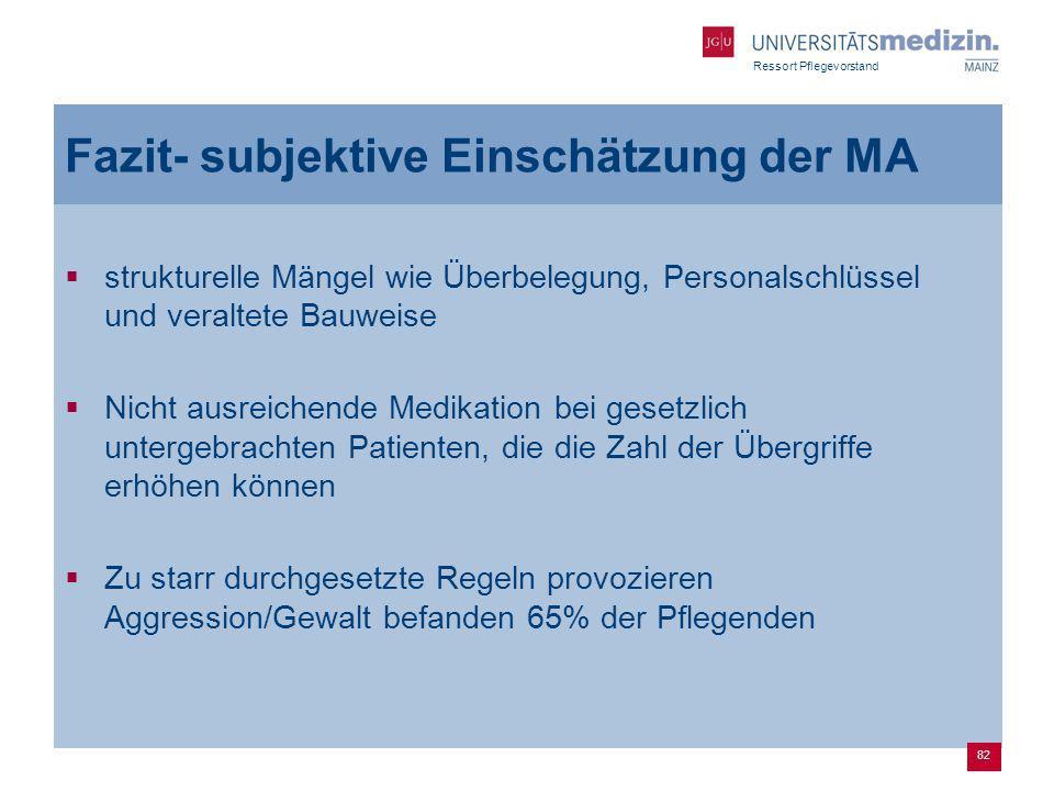 Ressort Pflegevorstand Fazit- subjektive Einschätzung der MA strukturelle Mängel wie Überbelegung, Personalschlüssel und veraltete Bauweise Nicht ausr