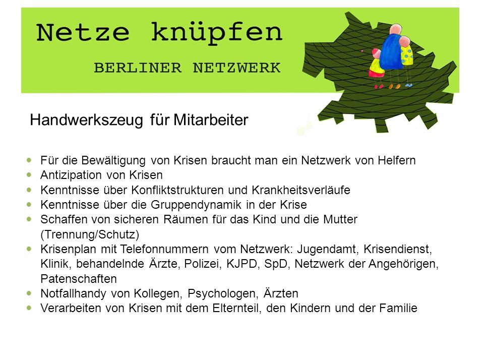 Krisennetzwerk Jugendamt/Kriseneinrichtungen Berliner Krisendienst/ Notdienste KJPD/ SPD Niedergelassener Arzt/Krankenhaus Angehörige Polizei (Vermisstenstelle)/Feuerwehr