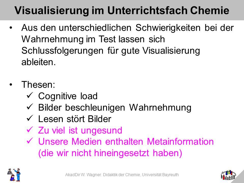 Visualisierung im Unterrichtsfach Chemie Aus den unterschiedlichen Schwierigkeiten bei der Wahrnehmung im Test lassen sich Schlussfolgerungen für gute Visualisierung ableiten.