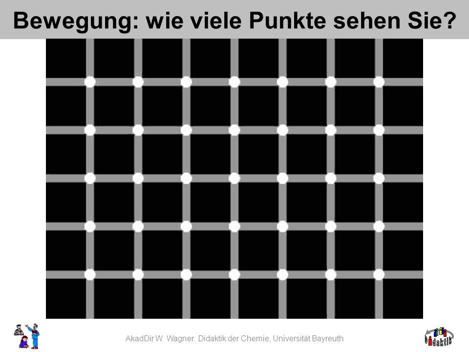 AkadDir W. Wagner. Didaktik der Chemie, Universität Bayreuth Bewegung: wie viele Punkte sehen Sie?