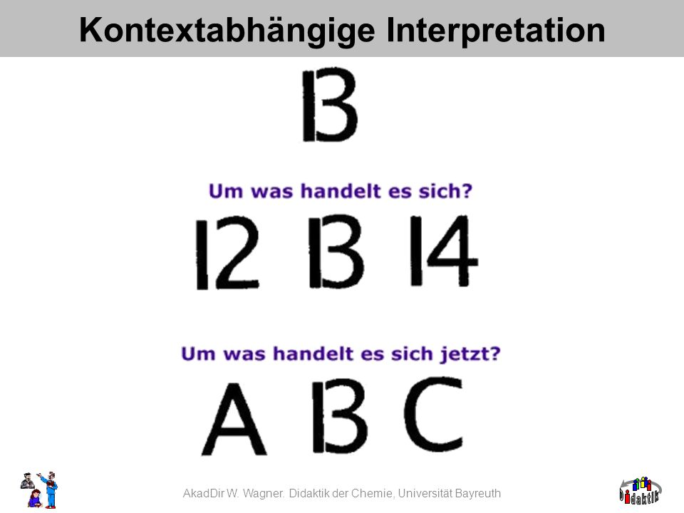 AkadDir W. Wagner. Didaktik der Chemie, Universität Bayreuth Kontextabhängige Interpretation