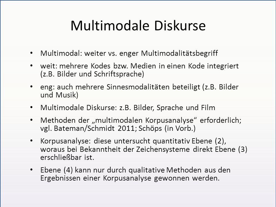Multimodale Diskurse Multimodal: weiter vs. enger Multimodalitätsbegriff weit: mehrere Kodes bzw. Medien in einen Kode integriert (z.B. Bilder und Sch