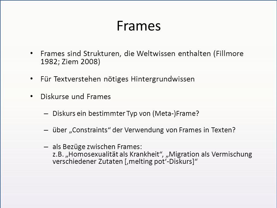 Frames Frames sind Strukturen, die Weltwissen enthalten (Fillmore 1982; Ziem 2008) Für Textverstehen nötiges Hintergrundwissen Diskurse und Frames – D
