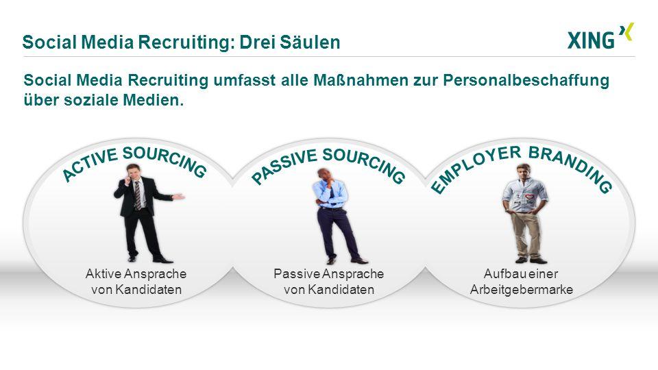 Social Media Recruiting: Drei Säulen Social Media Recruiting umfasst alle Maßnahmen zur Personalbeschaffung über soziale Medien. Passive Ansprache von