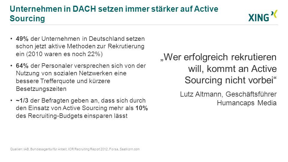 Unternehmen in DACH setzen immer stärker auf Active Sourcing Quellen: IAB, Bundesagentur für Arbeit, ICR Recruiting Report 2012, Forsa, Saatkorn.com 4