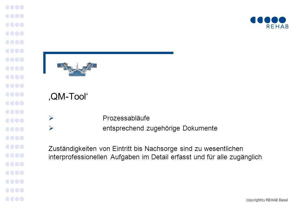 copyright by REHAB Basel QM-Tool Prozessabläufe entsprechend zugehörige Dokumente Zuständigkeiten von Eintritt bis Nachsorge sind zu wesentlichen inte