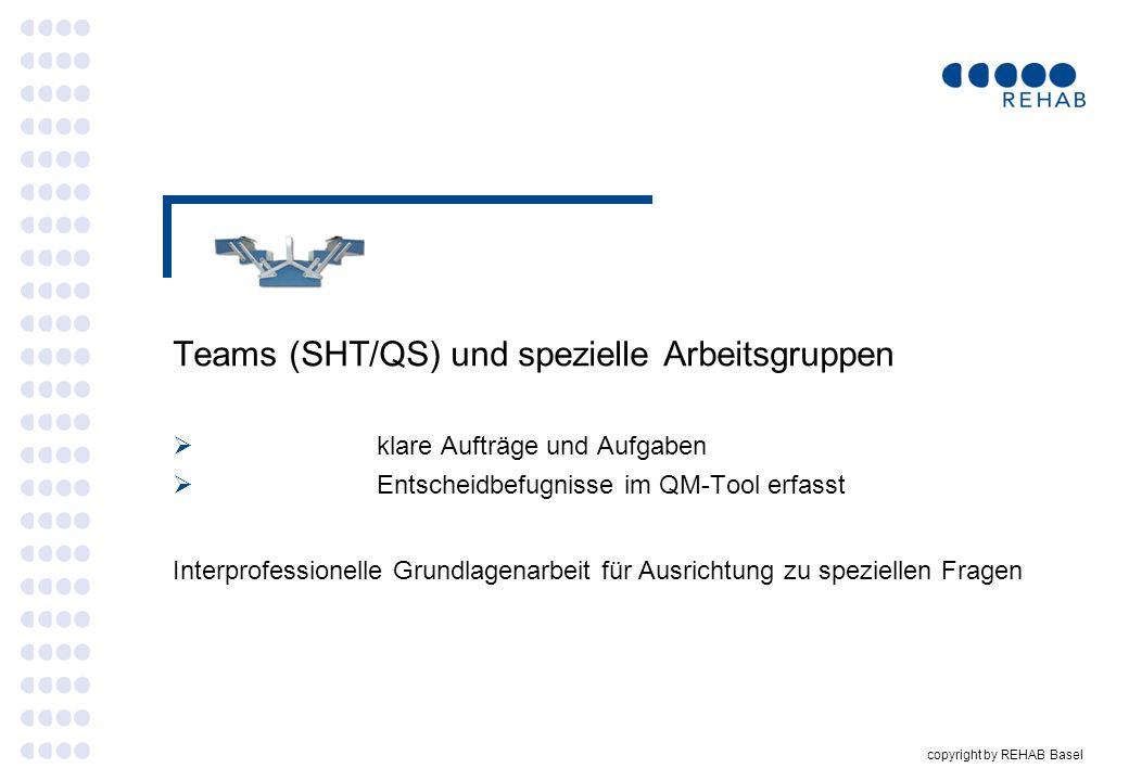 copyright by REHAB Basel Teams (SHT/QS) und spezielle Arbeitsgruppen klare Aufträge und Aufgaben Entscheidbefugnisse im QM-Tool erfasst Interprofessio