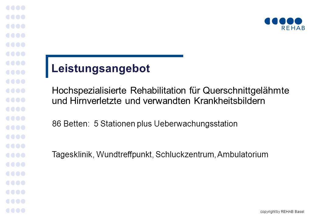 copyright by REHAB Basel Fragen