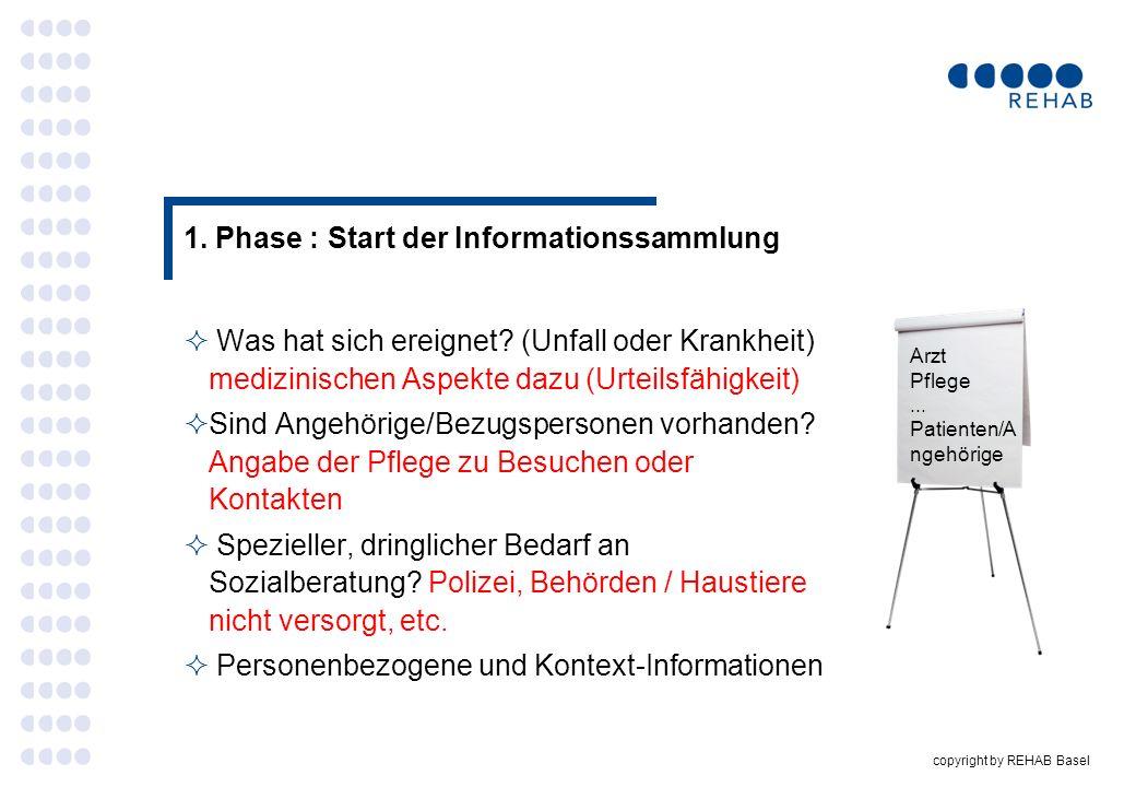 copyright by REHAB Basel 1. Phase : Start der Informationssammlung Was hat sich ereignet? (Unfall oder Krankheit) medizinischen Aspekte dazu (Urteilsf