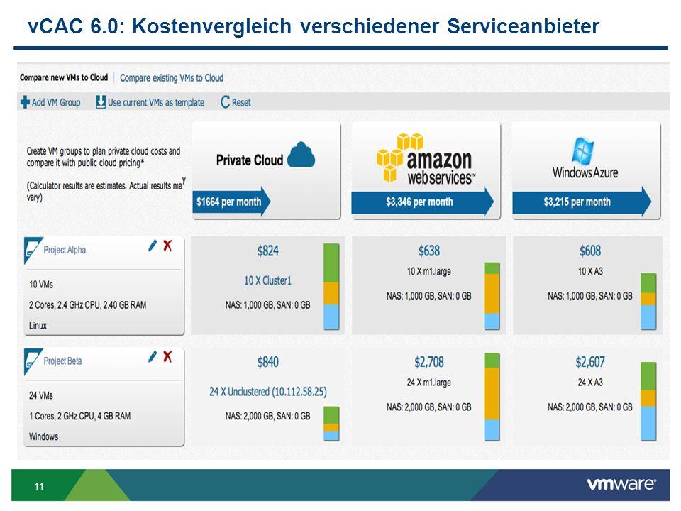 11 vCAC 6.0: Kostenvergleich verschiedener Serviceanbieter