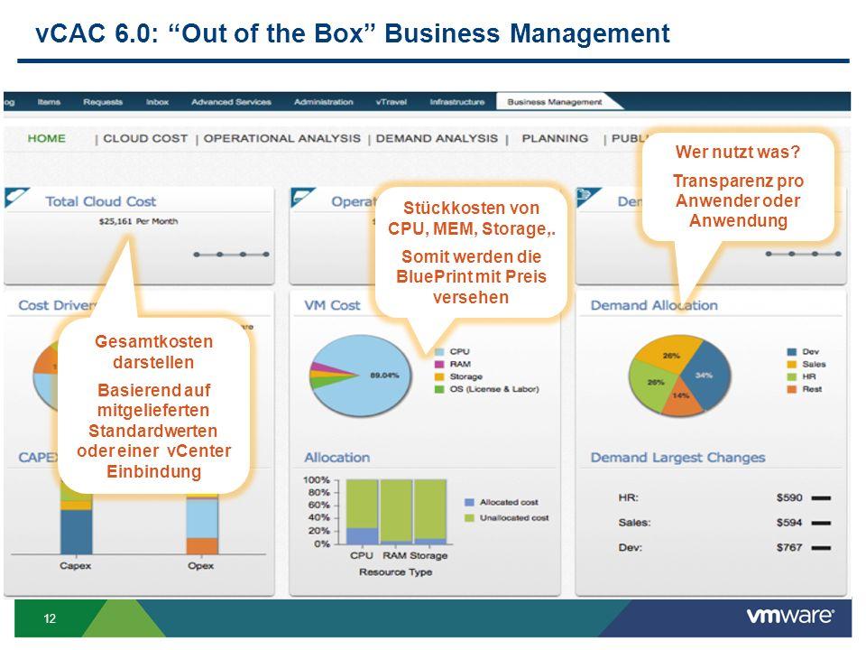 12 vCAC 6.0: Out of the Box Business Management Gesamtkosten darstellen Basierend auf mitgelieferten Standardwerten oder einer vCenter Einbindung Stückkosten von CPU, MEM, Storage,.
