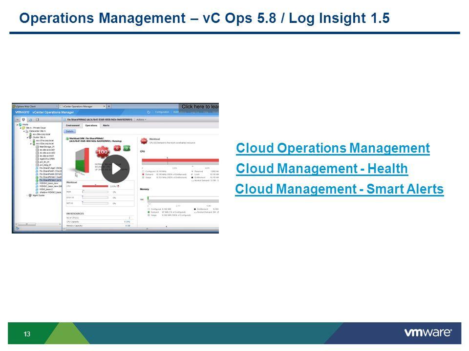 13 Operations Management – vC Ops 5.8 / Log Insight 1.5 Cloud Operations Management Cloud Management - Health Cloud Management - Smart Alerts