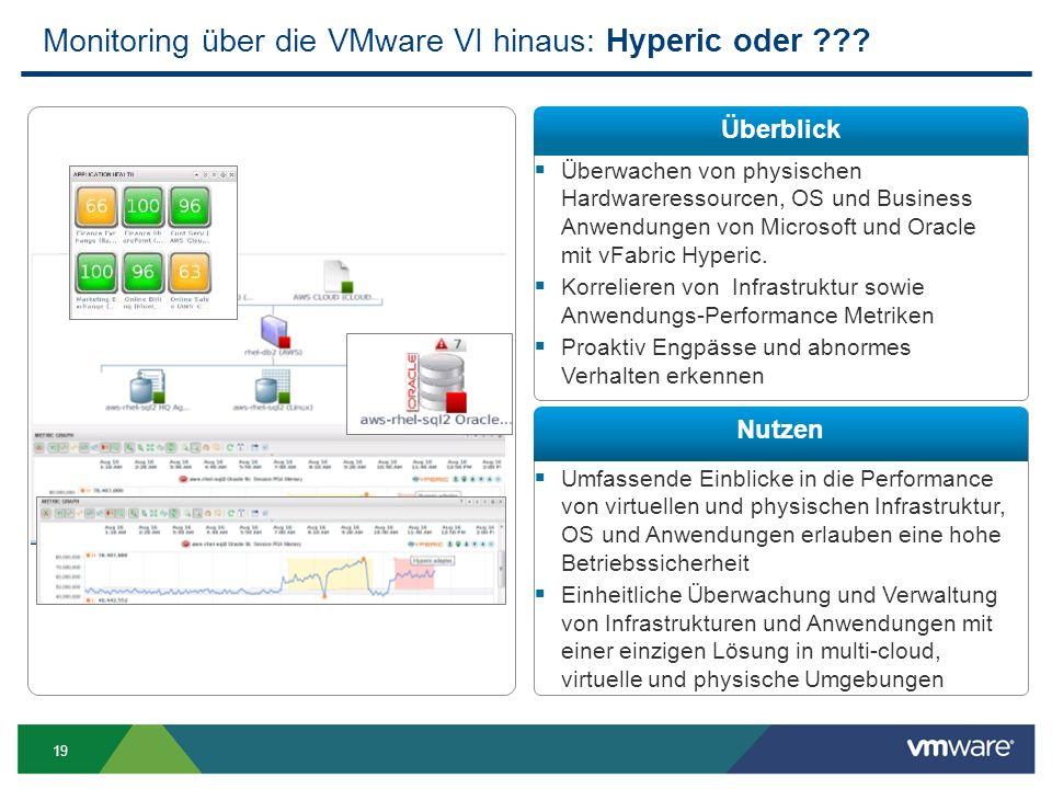 19 Überwachen von physischen Hardwareressourcen, OS und Business Anwendungen von Microsoft und Oracle mit vFabric Hyperic.