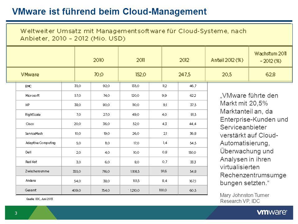 14 Cloud-Betrieb: vCenter Operations Management Suite 5.8 Intelligente Betriebsabläufe Patentierte Analytik und dynamische Schwellwerte Maschinelles Lernen ermöglicht Aufkommensvermeidung und -auflösung Kapazitätsmanagement für optimierte Ressourcenauslastung Richtlinienbasierte Automatisierung Selbstlernende Automatisierungs-Engine; reguliert, lenkt die Fehlerbehebung Automatisierte Durchsetzung von Richtlinien, kontinuierliche Compliance Vereinheitlichtes Management Einheitliches Management – Server, Storage, Netzwerk Integriertes Performance-, Kapazitäts- und Konfigurationsmanagement Erweiterung um Hybrid- und heterogene Umgebungen, einschließlich virtuelle, physische und Public Clouds Vorteile Übersicht Aktuell Zukunftsorientiert Quellen:* Forrester, The Total Economic Impact of VMware vCenter Operations Management Suite, Dez.