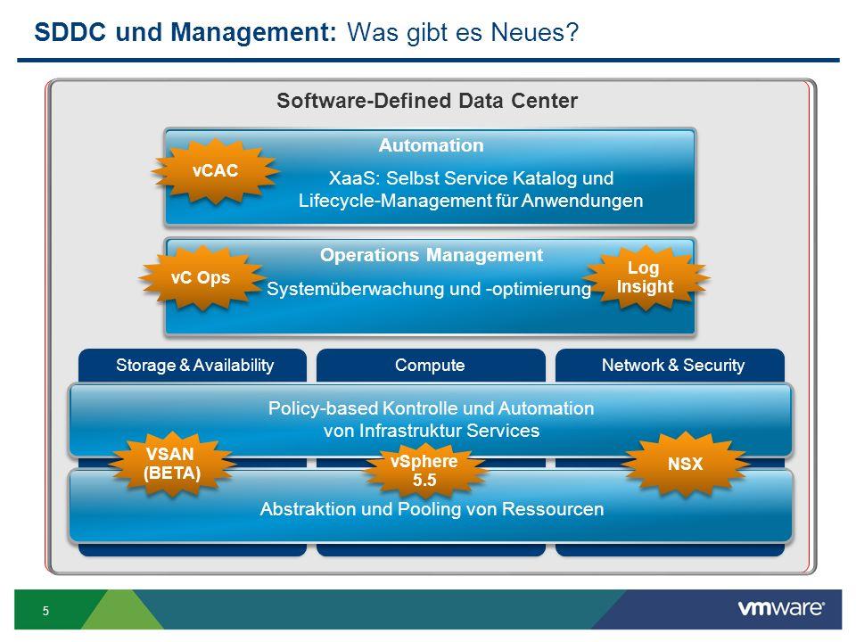 5 Software-Defined Data Center Storage & AvailabilityComputeNetwork & Security SDDC und Management: Was gibt es Neues.