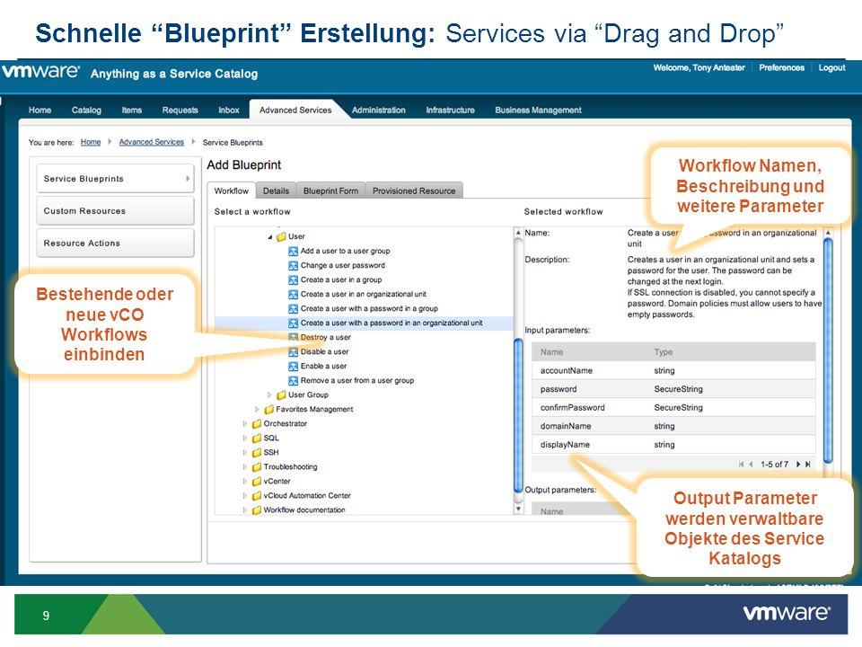 9 Schnelle Blueprint Erstellung: Services via Drag and Drop Bestehende oder neue vCO Workflows einbinden Workflow Namen, Beschreibung und weitere Parameter Output Parameter werden verwaltbare Objekte des Service Katalogs