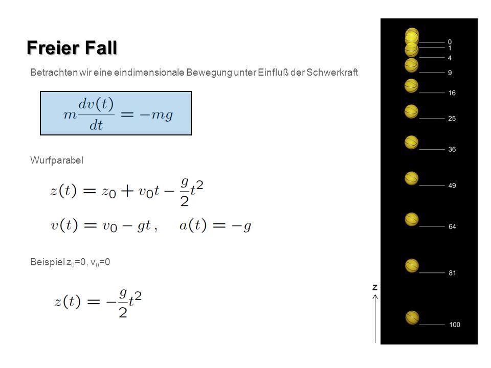 Freier Fall Betrachten wir eine eindimensionale Bewegung unter Einfluß der Schwerkraft z Wurfparabel Beispiel z 0 =0, v 0 =0