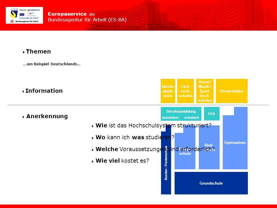 Europaservice der Bundesagentur für Arbeit (ES-BA) BMS Sonder- / Förderschule Grundschule Hautp- schule Gymnasium Real- schule Berufsausbildung betrie