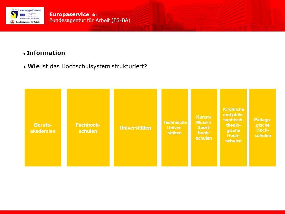 Europaservice der Bundesagentur für Arbeit (ES-BA) Information Wie ist das Hochschulsystem strukturiert? Fachhoch- schulen Universitäten Kunst-/ Musik
