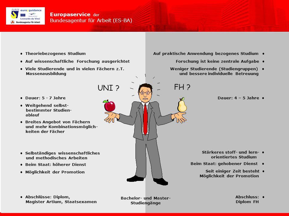Europaservice der Bundesagentur für Arbeit (ES-BA) Deutsche Schule Rom 31.1.-4.2.2005 UNI ? FH ? Theoriebezogenes Studium Auf wissenschaftliche Forsch