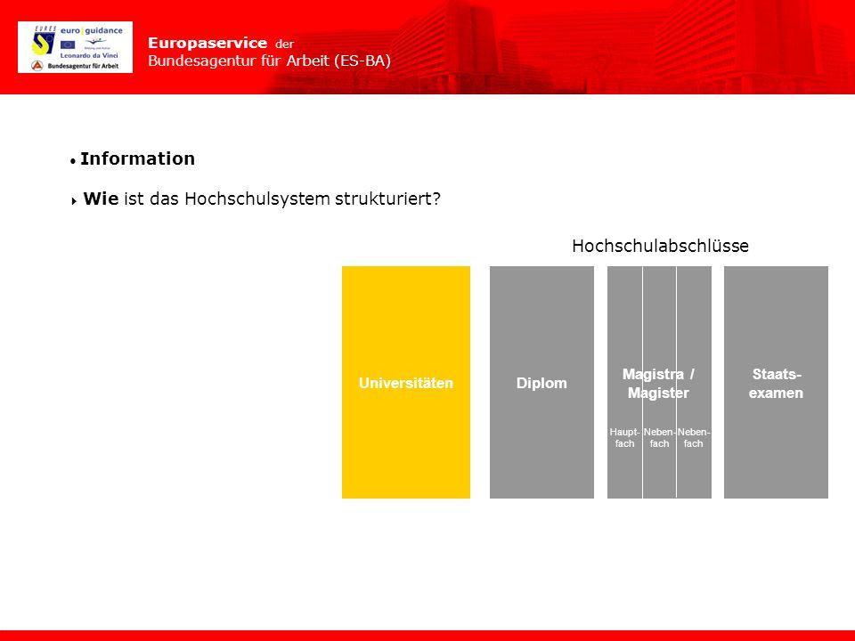 Europaservice der Bundesagentur für Arbeit (ES-BA) Information Wie ist das Hochschulsystem strukturiert? UniversitätenDiplom Magistra / Magister Staat