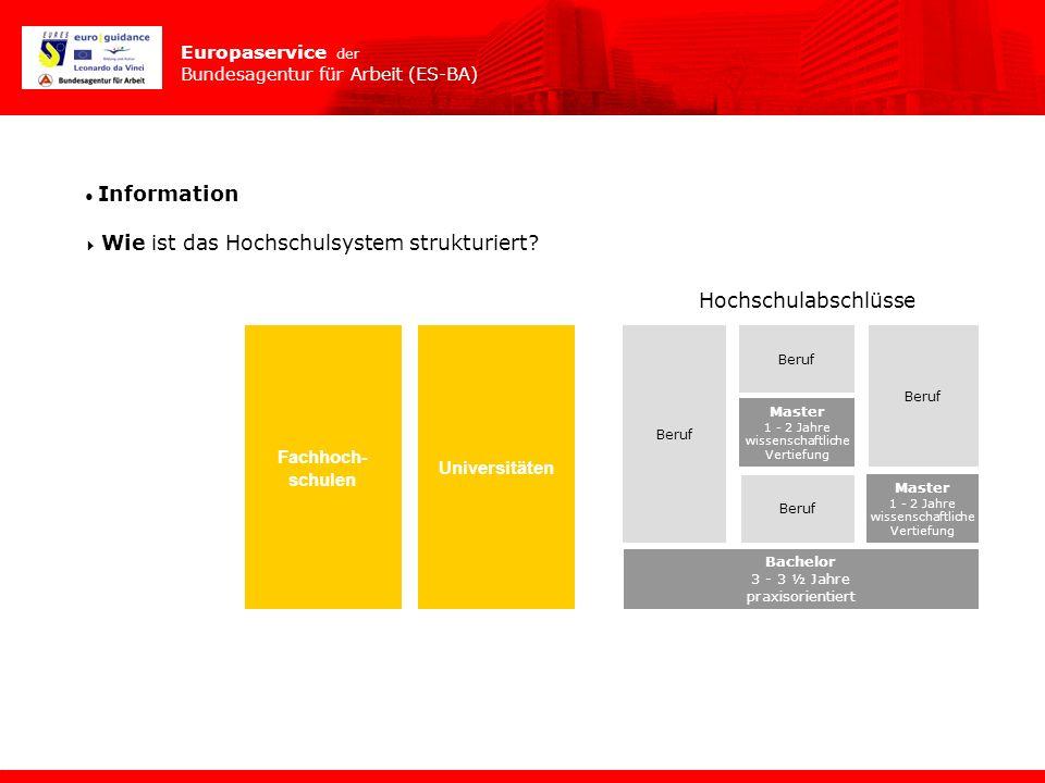 Europaservice der Bundesagentur für Arbeit (ES-BA) Information Wie ist das Hochschulsystem strukturiert? Universitäten Diplom Hochschulabschlüsse Fach
