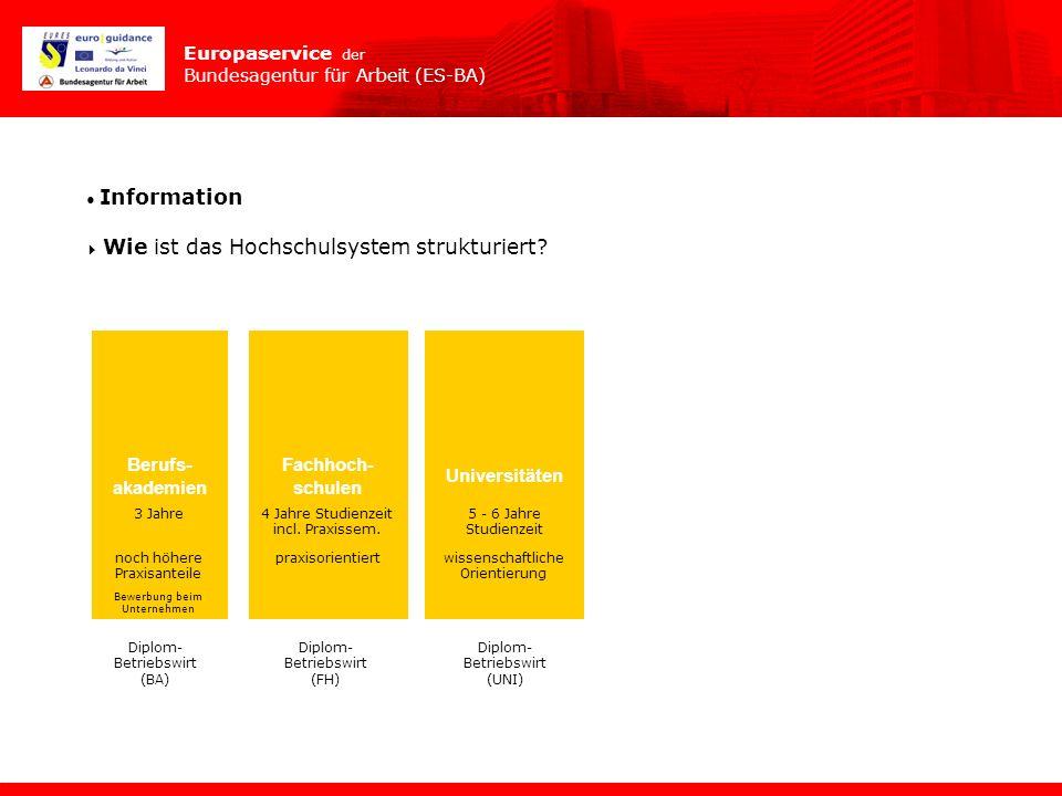 Europaservice der Bundesagentur für Arbeit (ES-BA) Information Wie ist das Hochschulsystem strukturiert? Berufs- akademien Universitäten Fachhoch- sch