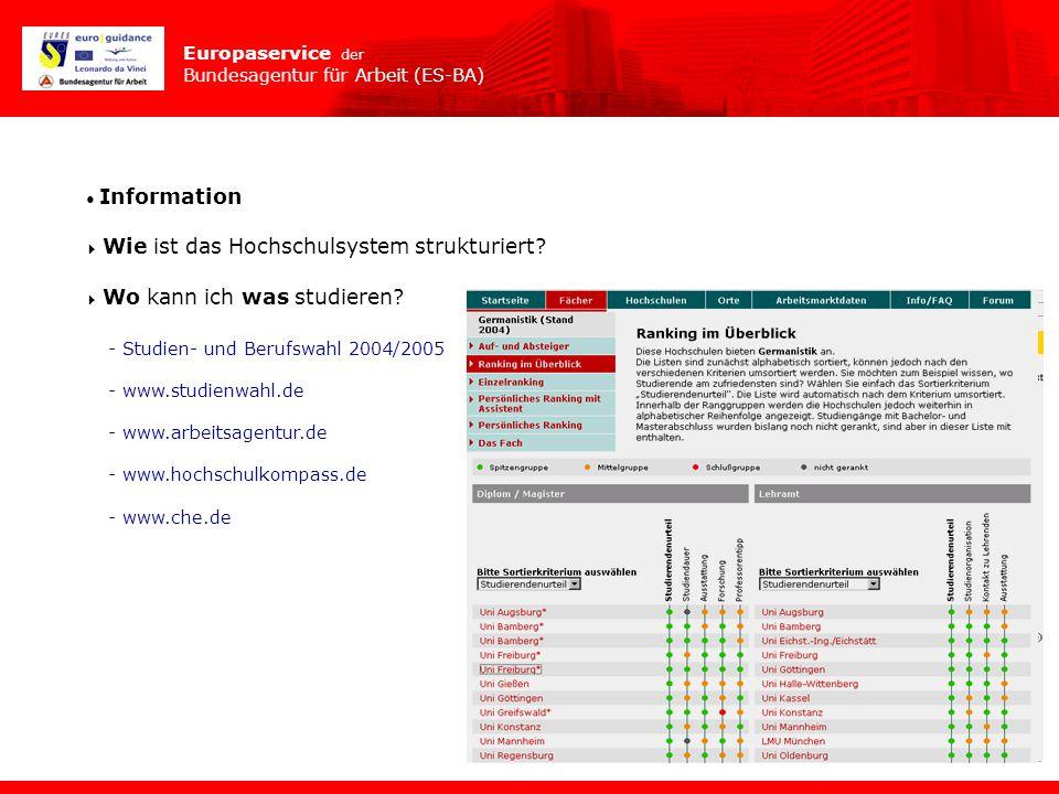 Europaservice der Bundesagentur für Arbeit (ES-BA) Information Wie ist das Hochschulsystem strukturiert? Wo kann ich was studieren? - Studien- und Ber