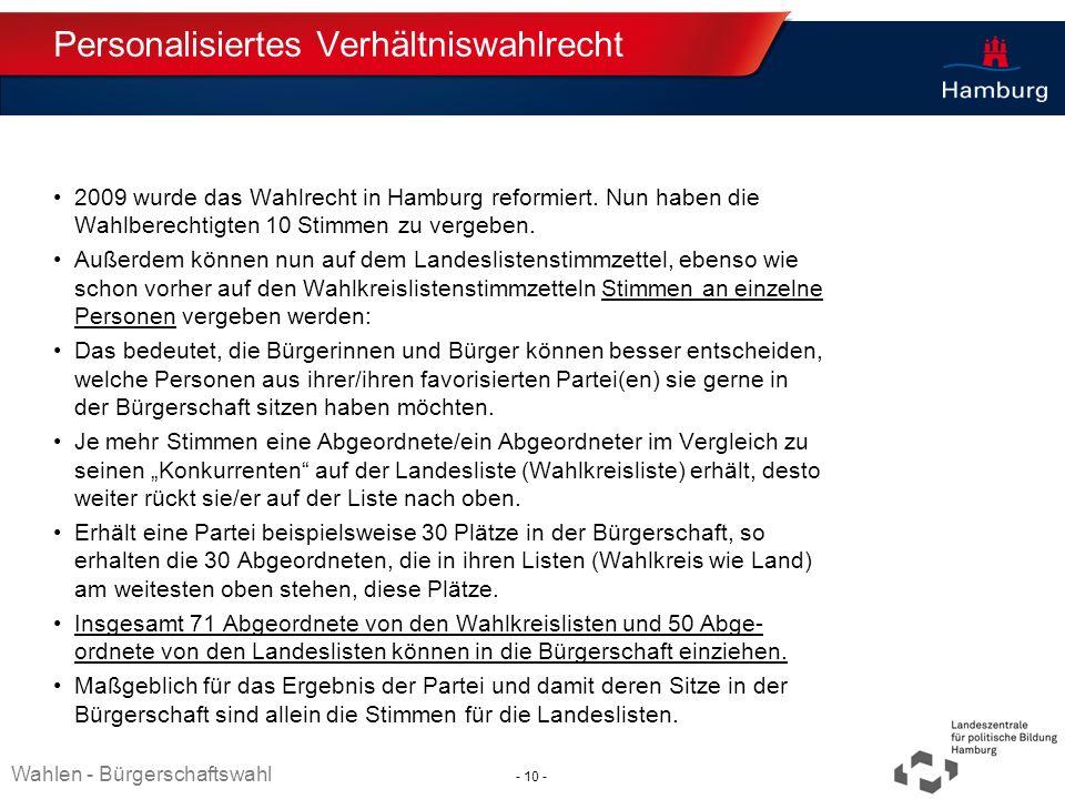 Absender Personalisiertes Verhältniswahlrecht 2009 wurde das Wahlrecht in Hamburg reformiert. Nun haben die Wahlberechtigten 10 Stimmen zu vergeben. A