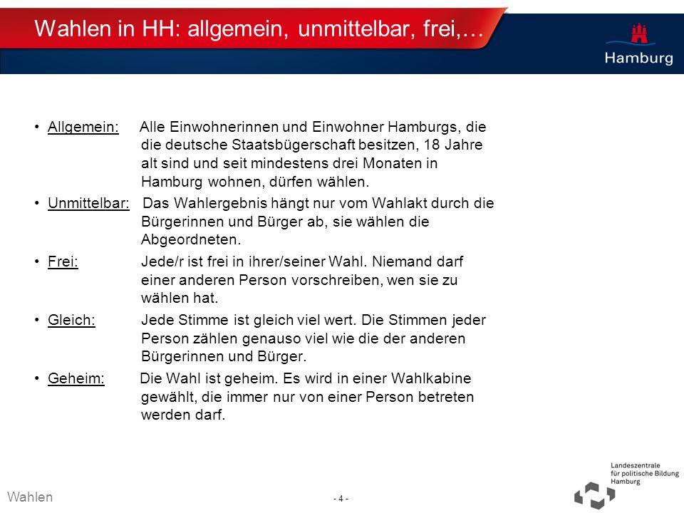 Absender Wahlen in HH: allgemein, unmittelbar, frei,… Allgemein: Alle Einwohnerinnen und Einwohner Hamburgs, die die deutsche Staatsbügerschaft besitz
