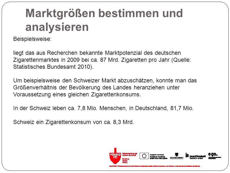 Marktgrößen bestimmen und analysieren Beispielsweise: liegt das aus Recherchen bekannte Marktpotenzial des deutschen Zigarettenmarktes in 2009 bei ca.