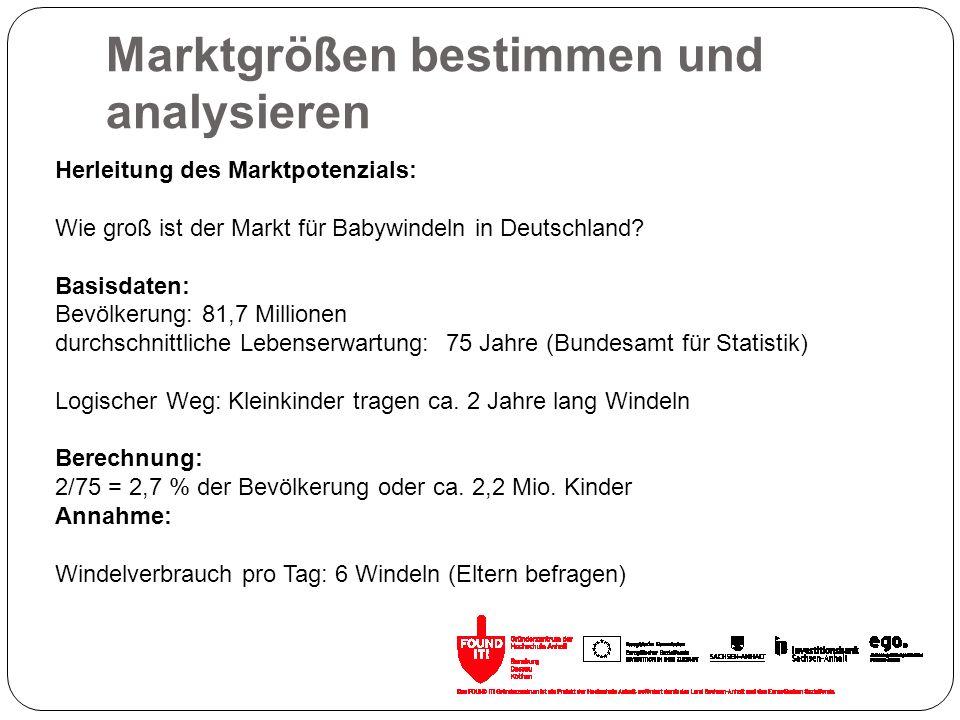 Marktgrößen bestimmen und analysieren Herleitung des Marktpotenzials: Wie groß ist der Markt für Babywindeln in Deutschland? Basisdaten: Bevölkerung: