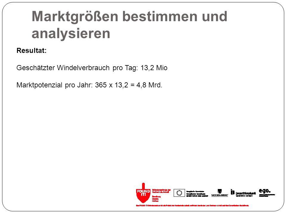 Marktgrößen bestimmen und analysieren Resultat: Geschätzter Windelverbrauch pro Tag: 13,2 Mio Marktpotenzial pro Jahr: 365 x 13,2 = 4,8 Mrd.
