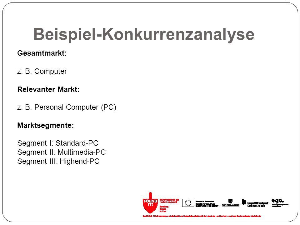Beispiel-Konkurrenzanalyse Gesamtmarkt: z. B. Computer Relevanter Markt: z. B. Personal Computer (PC) Marktsegmente: Segment I: Standard-PC Segment II