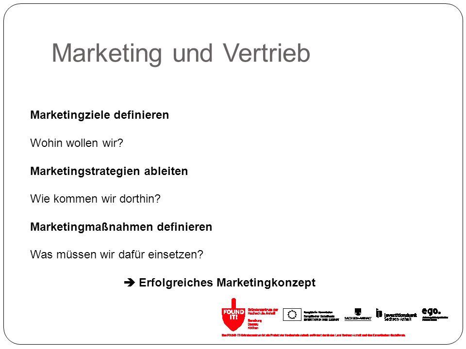 Marketing und Vertrieb Marketingziele definieren Wohin wollen wir? Marketingstrategien ableiten Wie kommen wir dorthin? Marketingmaßnahmen definieren