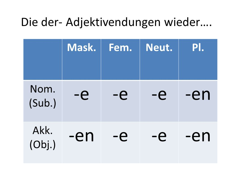 SMART, bitte! Practice Adjektivendungen.note book Practice Adjektivendungen.note book