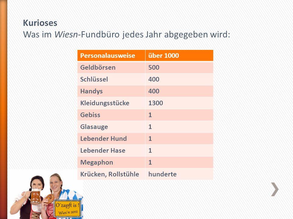 Kurioses Was im Wiesn-Fundbüro jedes Jahr abgegeben wird: Personalausweiseüber 1000 Geldbörsen500 Schlüssel400 Handys400 Kleidungsstücke1300 Gebiss1 G