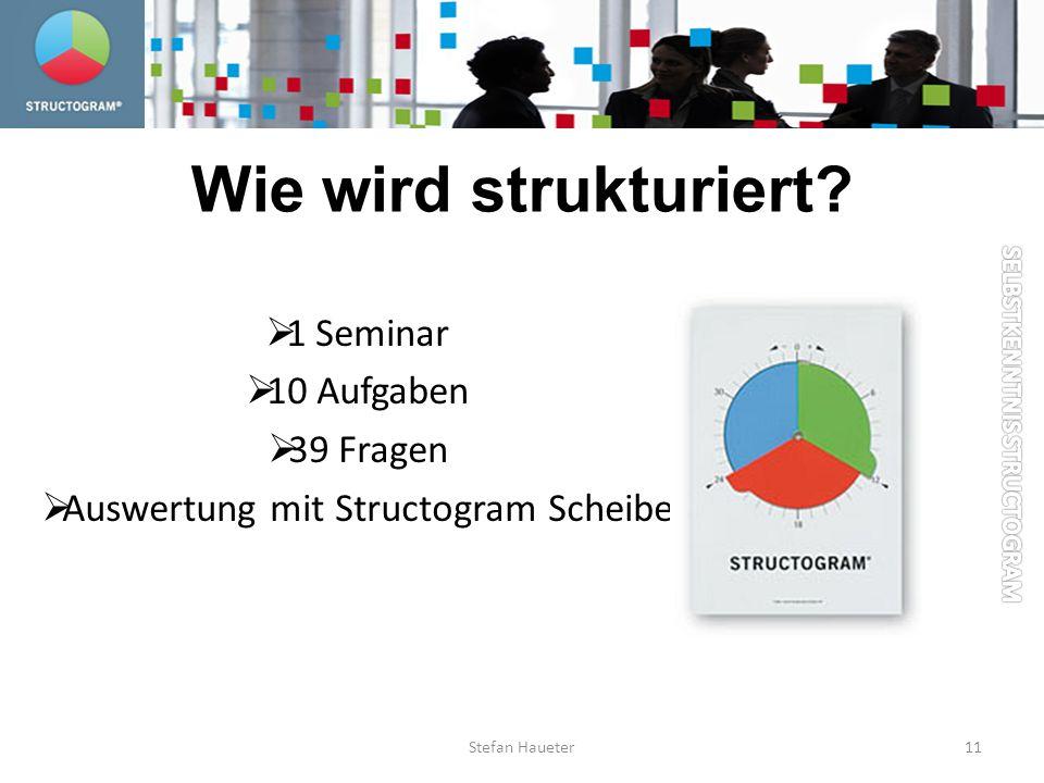 Wie wird strukturiert? 1 Seminar 10 Aufgaben 39 Fragen Auswertung mit Structogram Scheibe 11Stefan Haueter