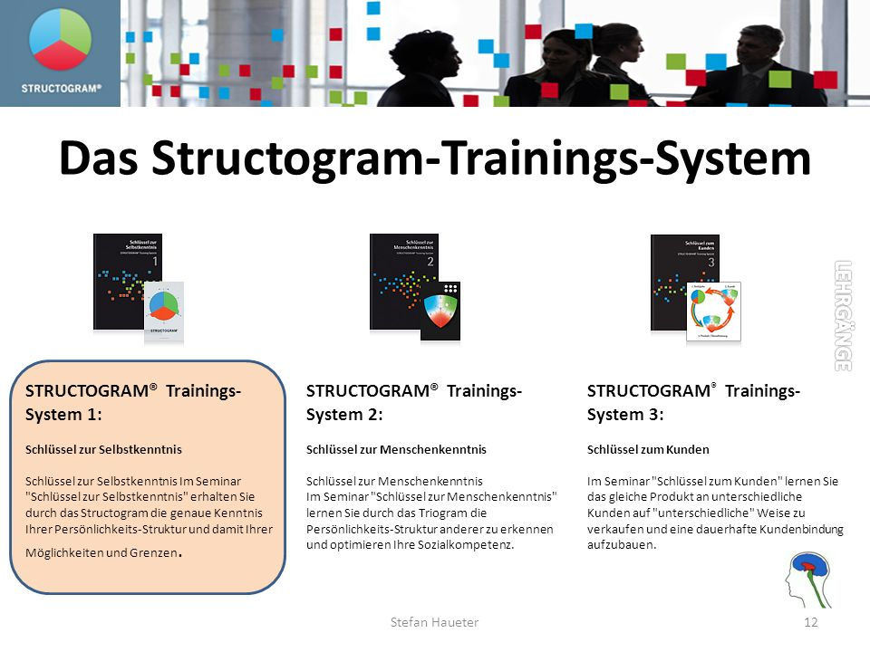 Das Structogram-Trainings-System STRUCTOGRAM® Trainings- System 1: Schlüssel zur Selbstkenntnis Schlüssel zur Selbstkenntnis Im Seminar