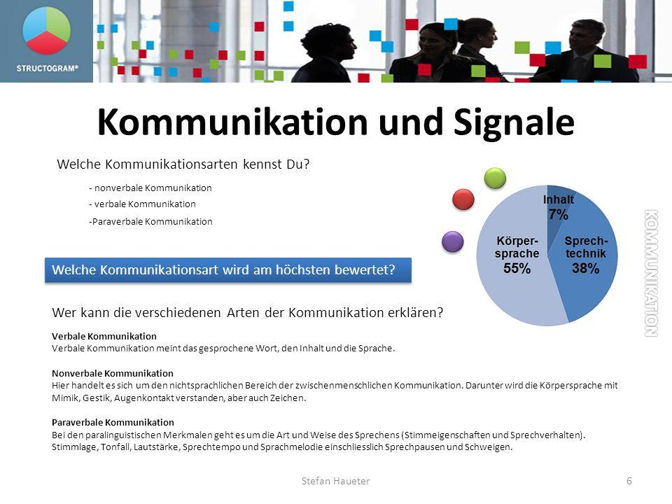Kommunikation und Signale Welche Kommunikationsarten kennst Du? - nonverbale Kommunikation - verbale Kommunikation Verbale Kommunikation Verbale Kommu