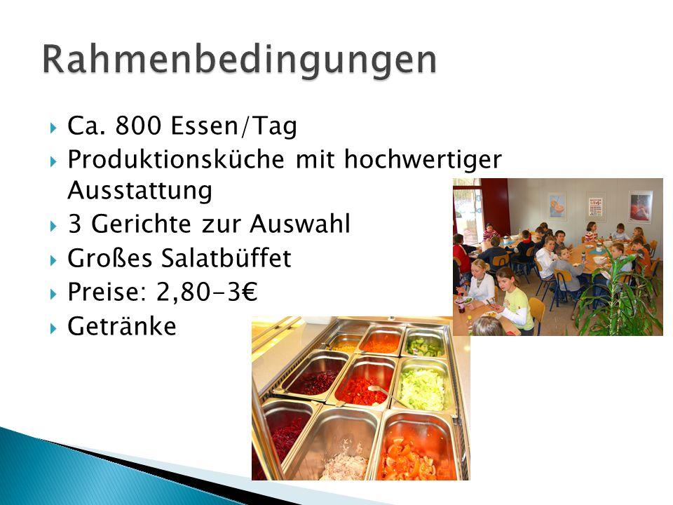 Ca. 800 Essen/Tag Produktionsküche mit hochwertiger Ausstattung 3 Gerichte zur Auswahl Großes Salatbüffet Preise: 2,80-3 Getränke