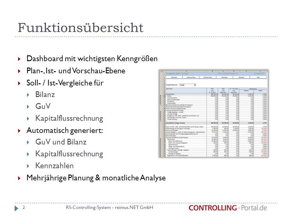 Funktionsübersicht Dashboard mit wichtigsten Kenngrößen Plan-, Ist- und Vorschau-Ebene Soll- / Ist-Vergleiche für Bilanz GuV Kapitalflussrechnung Auto