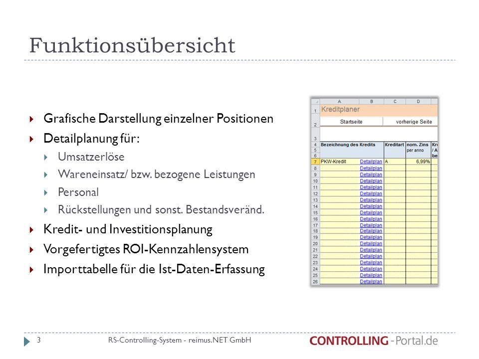 Startseite Detaillierte Startseite Mit Navigation zum Erreichen der wichtigsten Tabellen Kennzahlen-Dashboard für Umsatz, liquide Mittel und Jahresüberschuss RS-Controlling-System - reimus.NET GmbH 4