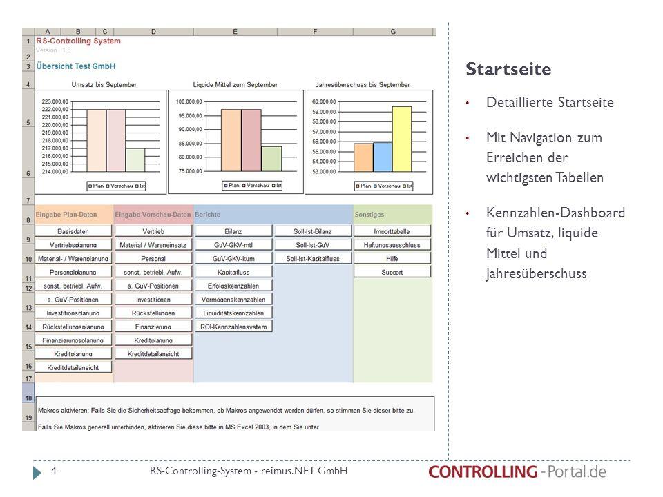 Startseite Detaillierte Startseite Mit Navigation zum Erreichen der wichtigsten Tabellen Kennzahlen-Dashboard für Umsatz, liquide Mittel und Jahresübe