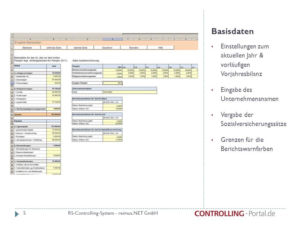 Vertriebs- und Materialplanung Umsatzplanung Planung des Materials RS-Controlling-System - reimus.NET GmbH 6