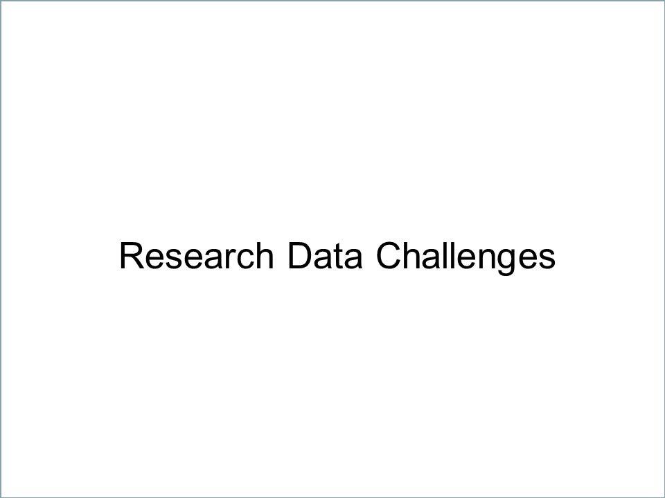 7 Geistes-, Natur-, Sozial- und Technikwissenschaften – gemeinsam unter einem Dach Research Data Challenges
