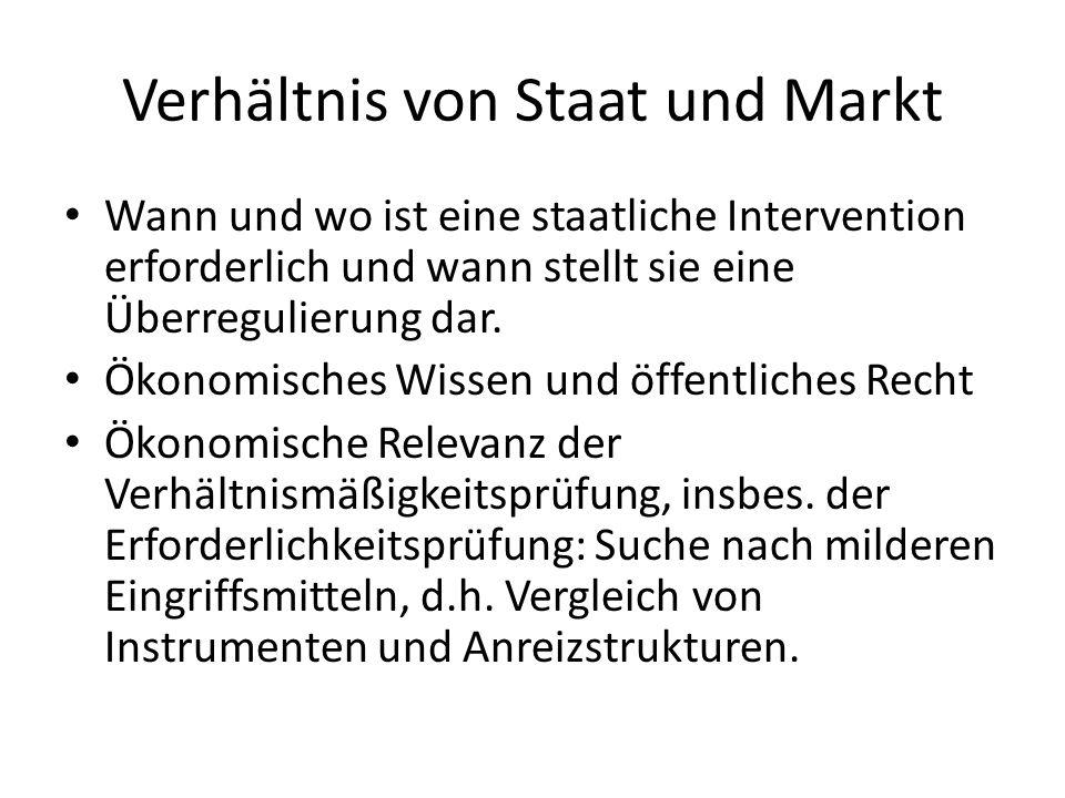 Verhältnis von Staat und Markt Wann und wo ist eine staatliche Intervention erforderlich und wann stellt sie eine Überregulierung dar. Ökonomisches Wi