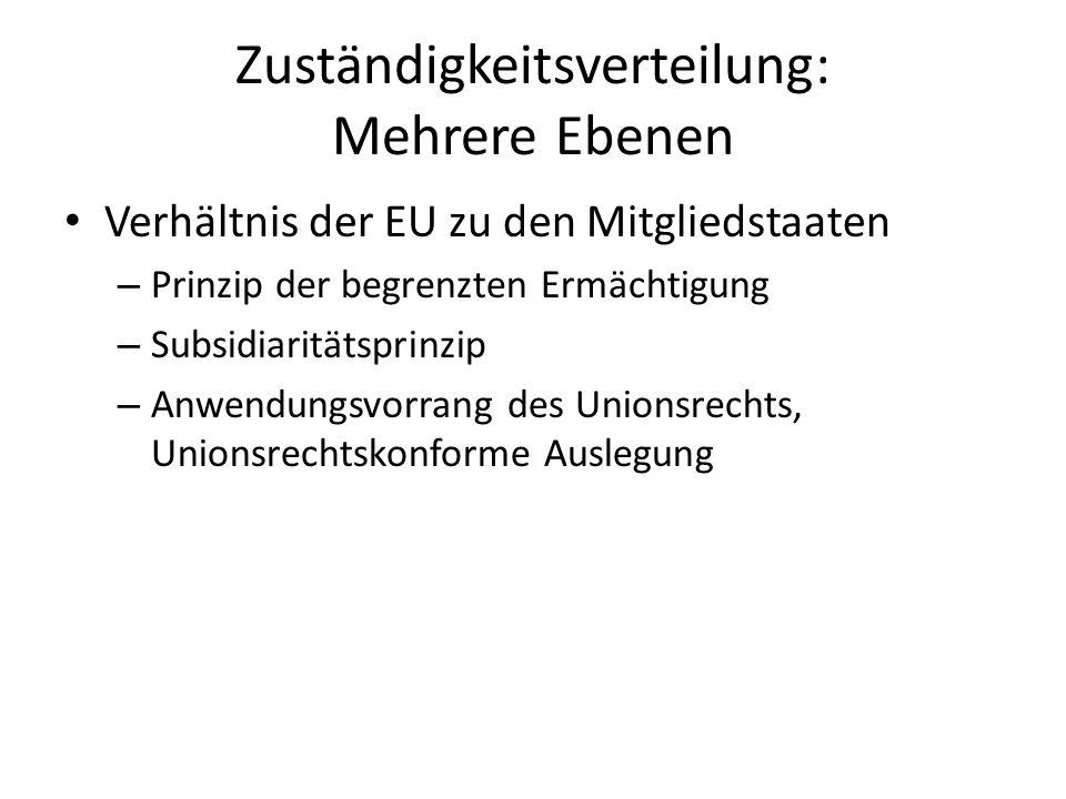 Zuständigkeitsverteilung: Mehrere Ebenen Verhältnis der EU zu den Mitgliedstaaten – Prinzip der begrenzten Ermächtigung – Subsidiaritätsprinzip – Anwe