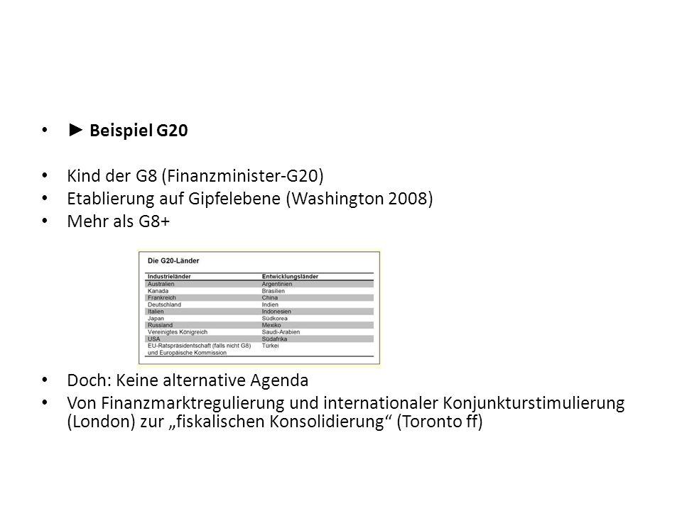 Beispiel G20 Kind der G8 (Finanzminister-G20) Etablierung auf Gipfelebene (Washington 2008) Mehr als G8+ Doch: Keine alternative Agenda Von Finanzmark