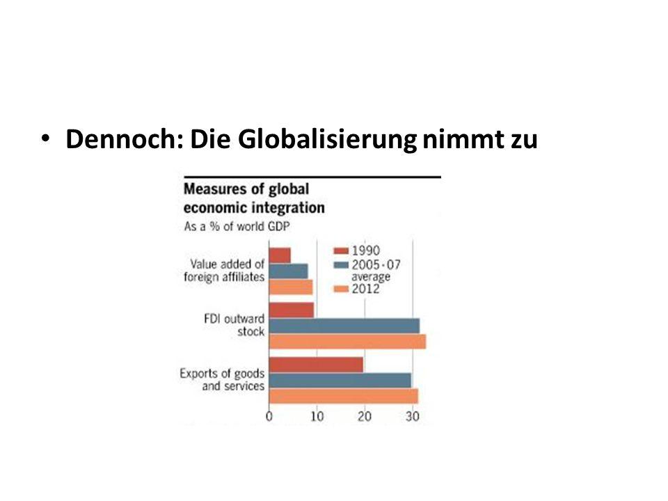 Dennoch: Die Globalisierung nimmt zu